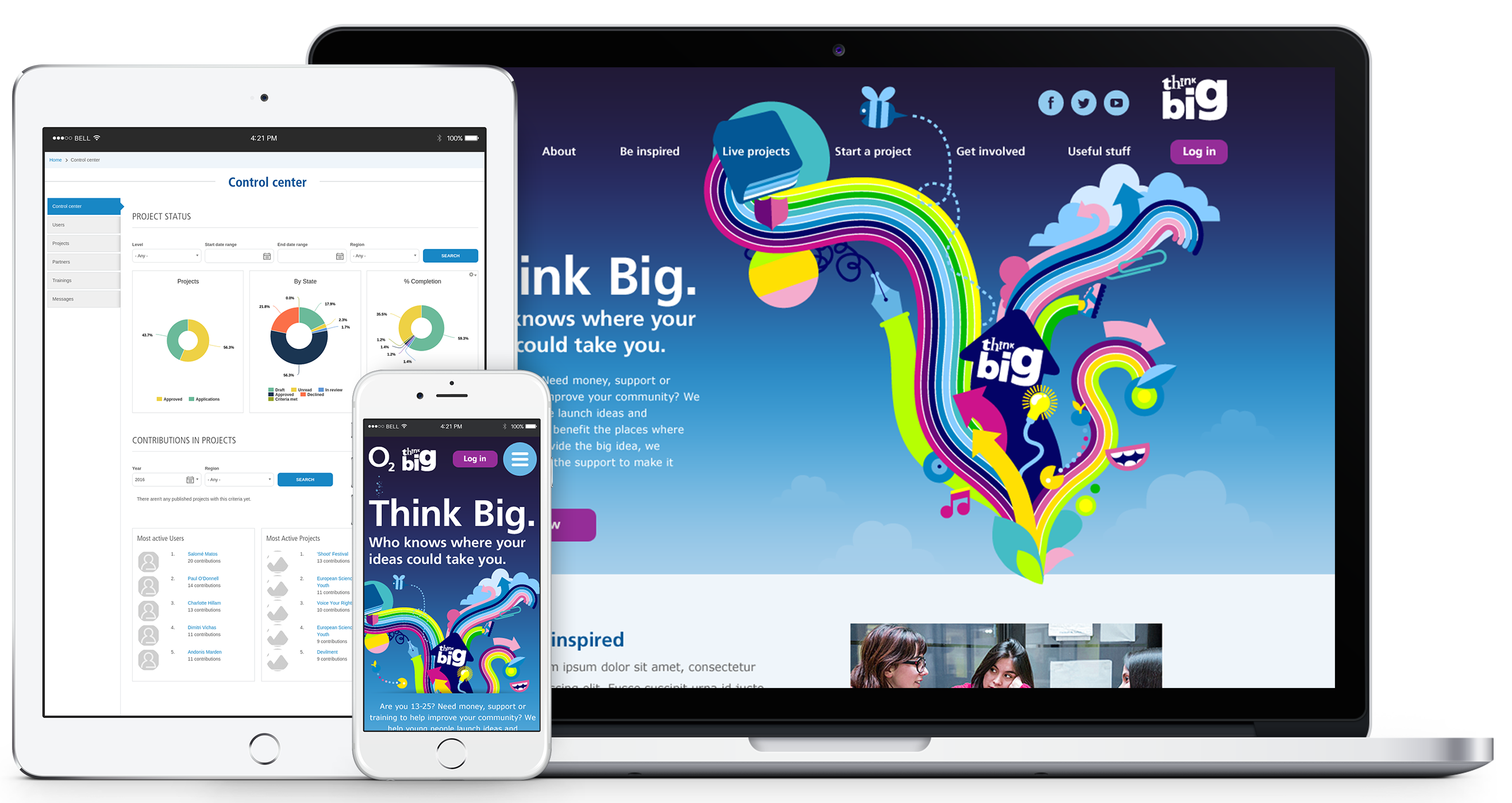 Think Big O2 website